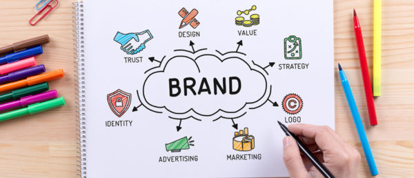 branding with stan consulting
